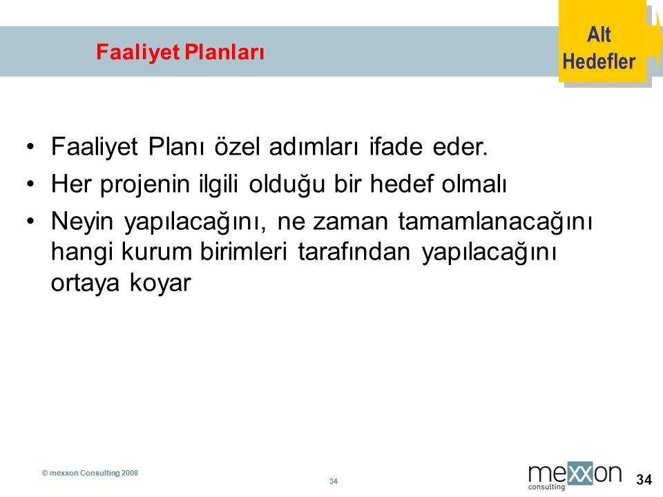 © mexxon Consulting 2008 34 © mexxon Consulting 2008 34 Faaliyet Planları Faaliyet Planı özel adımları ifade eder. Her projenin ilgili olduğu bir hede