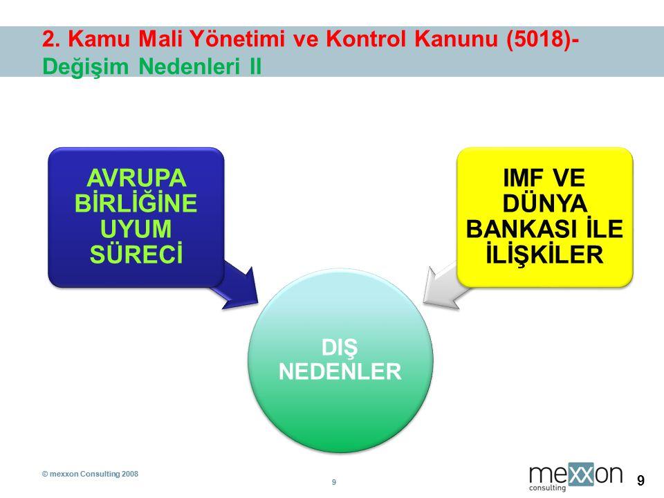 © mexxon Consulting 2008 9 9 9 2. Kamu Mali Yönetimi ve Kontrol Kanunu (5018)- Değişim Nedenleri II DIŞ NEDENLER AVRUPA BİRLİĞİNE UYUM SÜRECİ IMF VE D