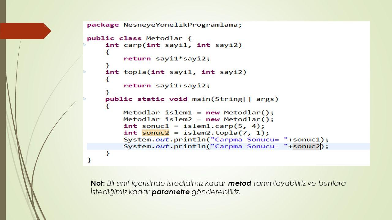 Not: Bir sınıf içerisinde istediğimiz kadar metod tanımlayabiliriz ve bunlara İstediğimiz kadar parametre gönderebiliriz.