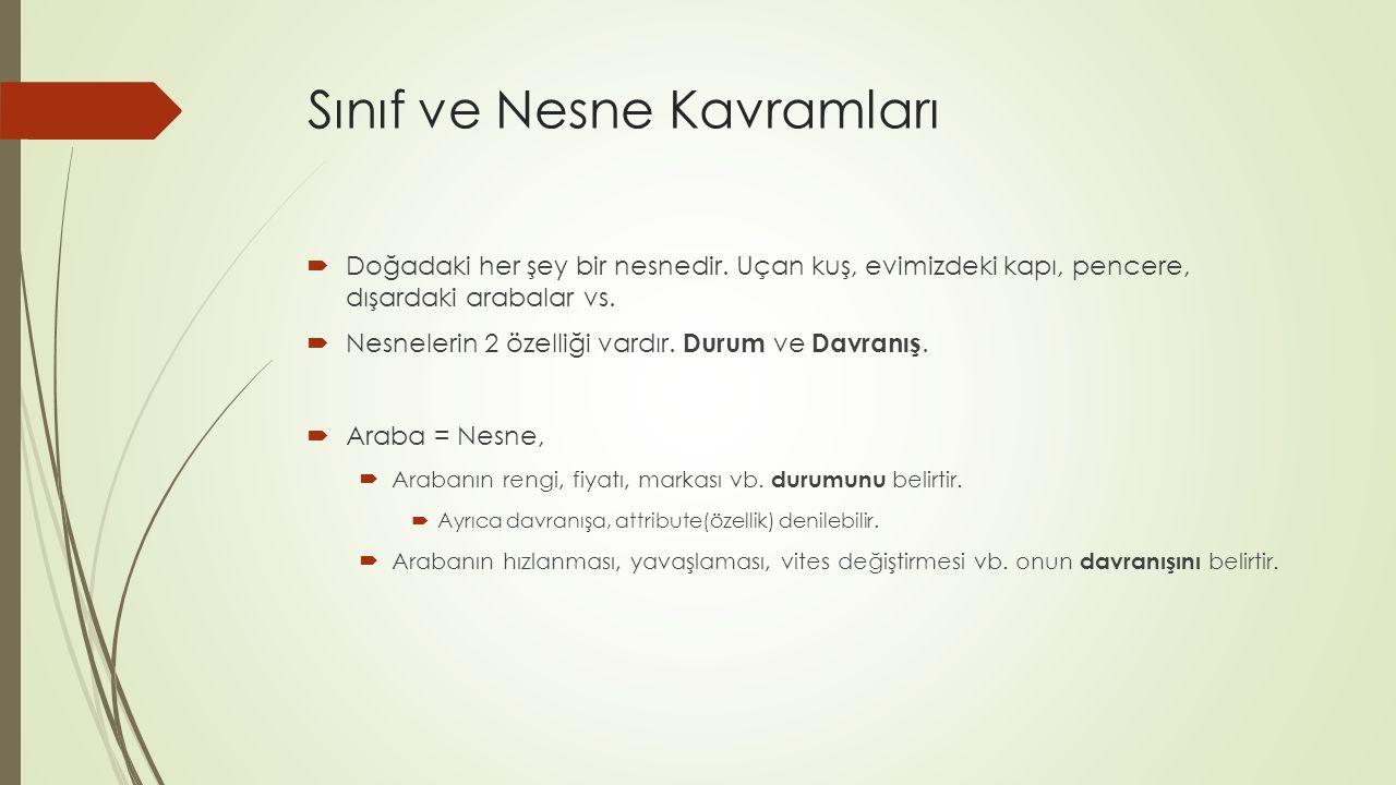 Enum Kavramı Enum içerisinde metod tanımlama Not: Tüm enum'lar java.lang.Enum sınıfından türetilmiştir.