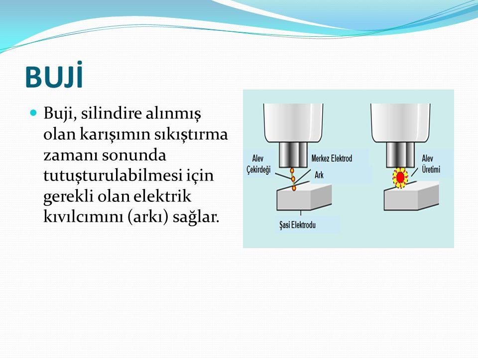 BUJİ Buji, silindire alınmış olan karışımın sıkıştırma zamanı sonunda tutuşturulabilmesi için gerekli olan elektrik kıvılcımını (arkı) sağlar.