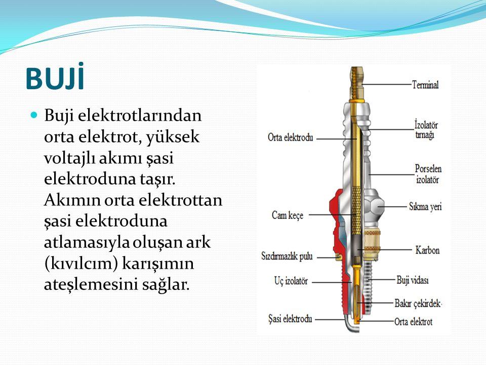 BUJİ Buji elektrotlarından orta elektrot, yüksek voltajlı akımı şasi elektroduna taşır. Akımın orta elektrottan şasi elektroduna atlamasıyla oluşan ar