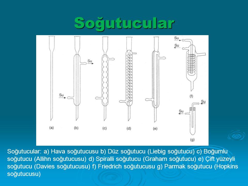 Rodajlı Soğutucular: a) Düz soğutucu (Liebig soğutucu) b) Boğumlu soğutucu (Allihn soğutucusu c) Spiralli soğutucu (Graham soğutucu) d) Dimroth soğutucu e) Çift yüzeyli soğutucu (Davies soğutucusu) f) Çift yüzeyli spiralli soğutucu