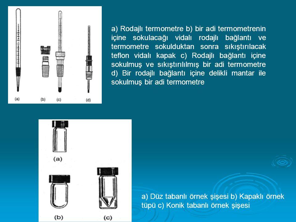 a) Rodajlı termometre b) bir adi termometrenin içine sokulacağı vidalı rodajlı bağlantı ve termometre sokulduktan sonra sıkıştırılacak teflon vidalı k