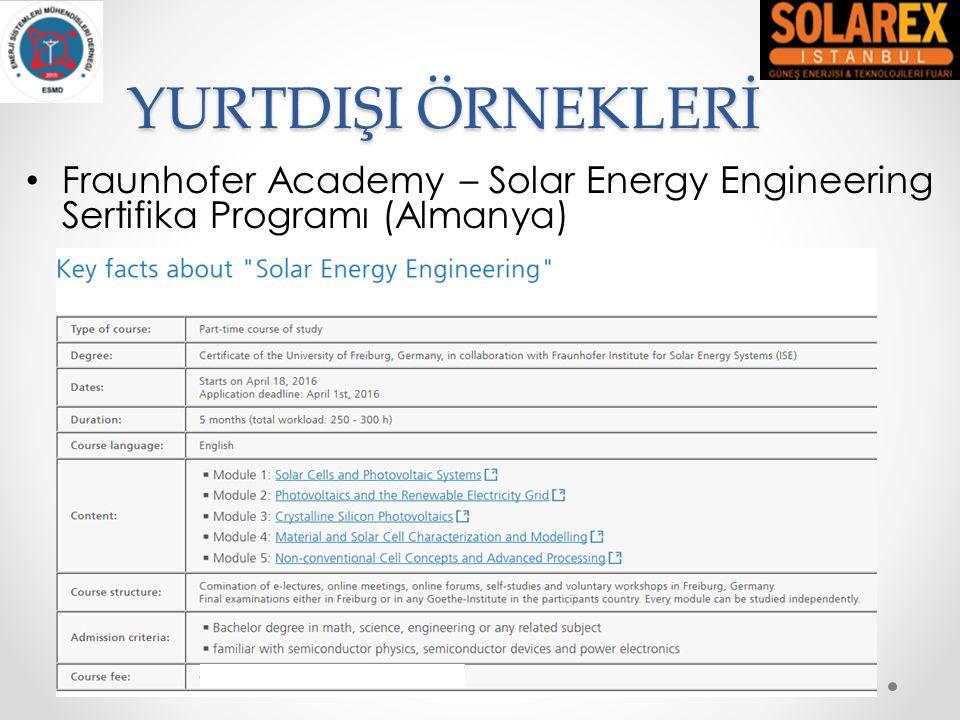 YURTDIŞI ÖRNEKLERİ Fraunhofer Academy – Solar Energy Engineering Sertifika Programı (Almanya)