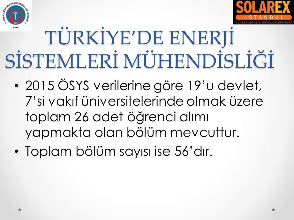 TÜRKİYE'DE ENERJİ SİSTEMLERİ MÜHENDİSLİĞİ 2015 ÖSYS verilerine göre 19'u devlet, 7'si vakıf üniversitelerinde olmak üzere toplam 26 adet öğrenci alımı