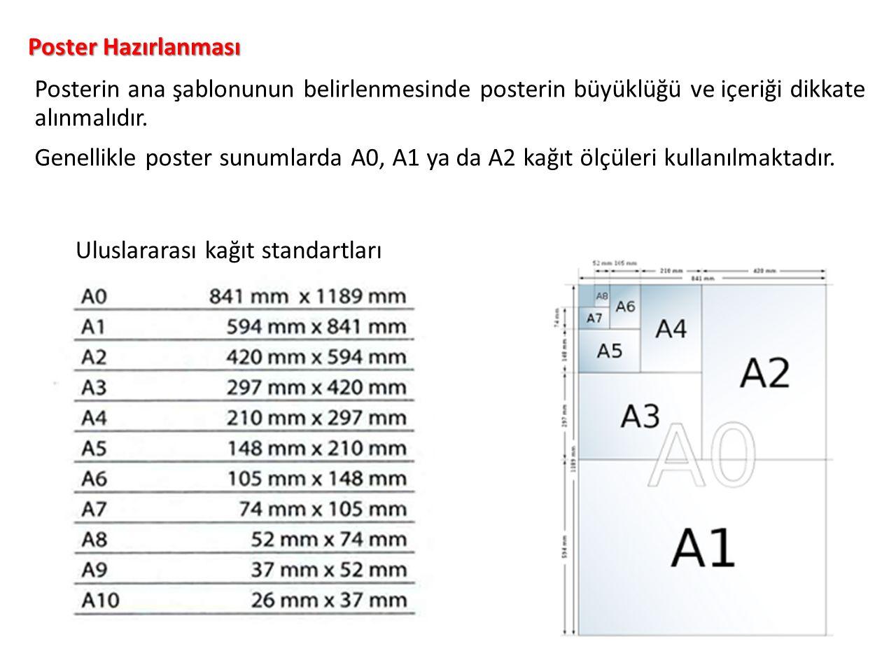 Posterin ana şablonunun belirlenmesinde posterin büyüklüğü ve içeriği dikkate alınmalıdır. Genellikle poster sunumlarda A0, A1 ya da A2 kağıt ölçüleri