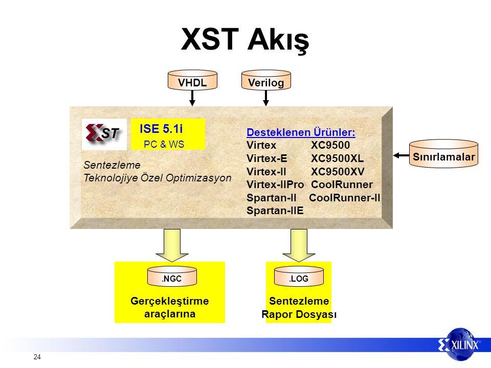 24 XST Akış Gerçekleştirme araçlarına Sentezleme Rapor Dosyası Sentezleme Teknolojiye Özel Optimizasyon Desteklenen Ürünler: Virtex XC9500 Virtex-E XC9500XL Virtex-II XC9500XV Virtex-IIPro CoolRunner Spartan-II CoolRunner-II Spartan-IIE Sınırlamalar VHDLVerilog.LOG.NGC ISE 5.1i PC & WS