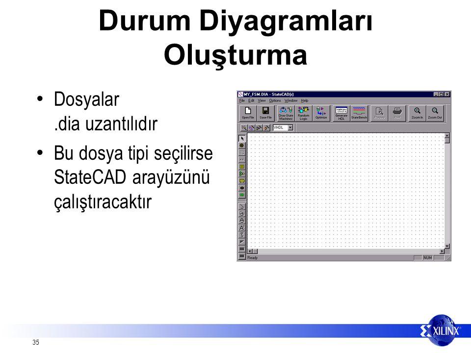 35 Dosyalar.dia uzantılıdır Bu dosya tipi seçilirse StateCAD arayüzünü çalıştıracaktır Durum Diyagramları Oluşturma