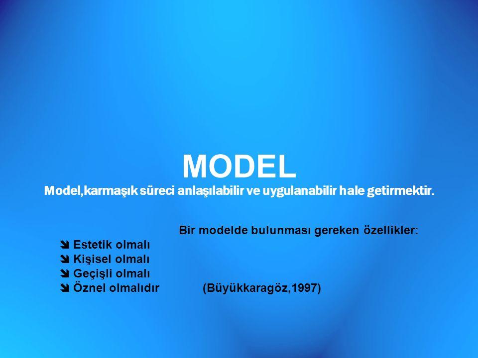 MODEL Model,karmaşık süreci anlaşılabilir ve uygulanabilir hale getirmektir. Bir modelde bulunması gereken özellikler:  Estetik olmalı  Kişisel olma