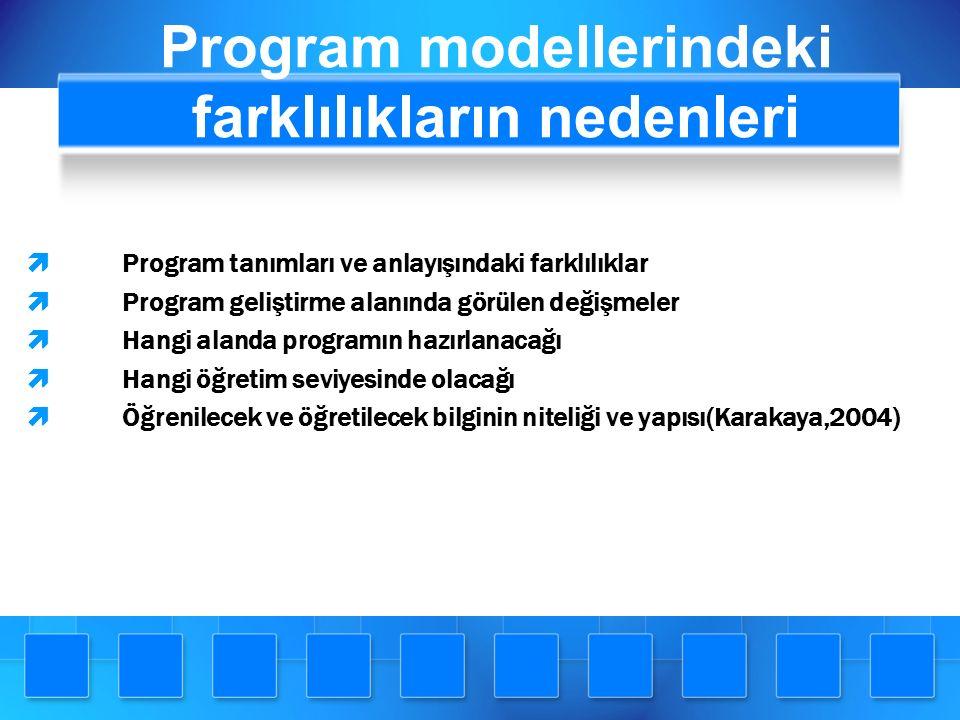  Program tanımları ve anlayışındaki farklılıklar  Program geliştirme alanında görülen değişmeler  Hangi alanda programın hazırlanacağı  Hangi öğre