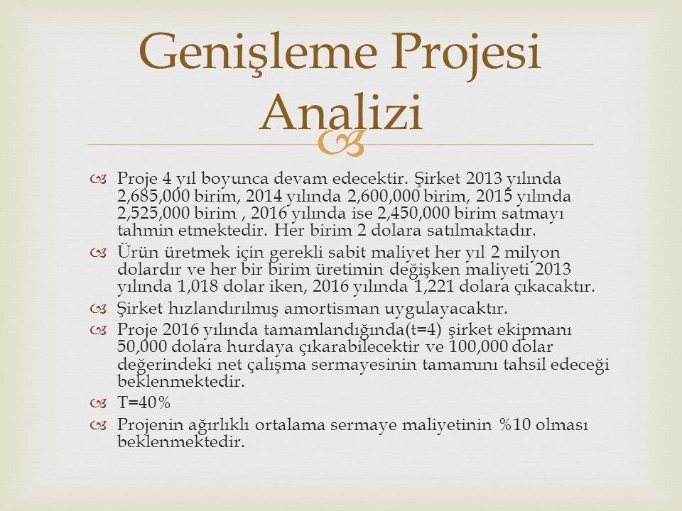   Proje 4 yıl boyunca devam edecektir.