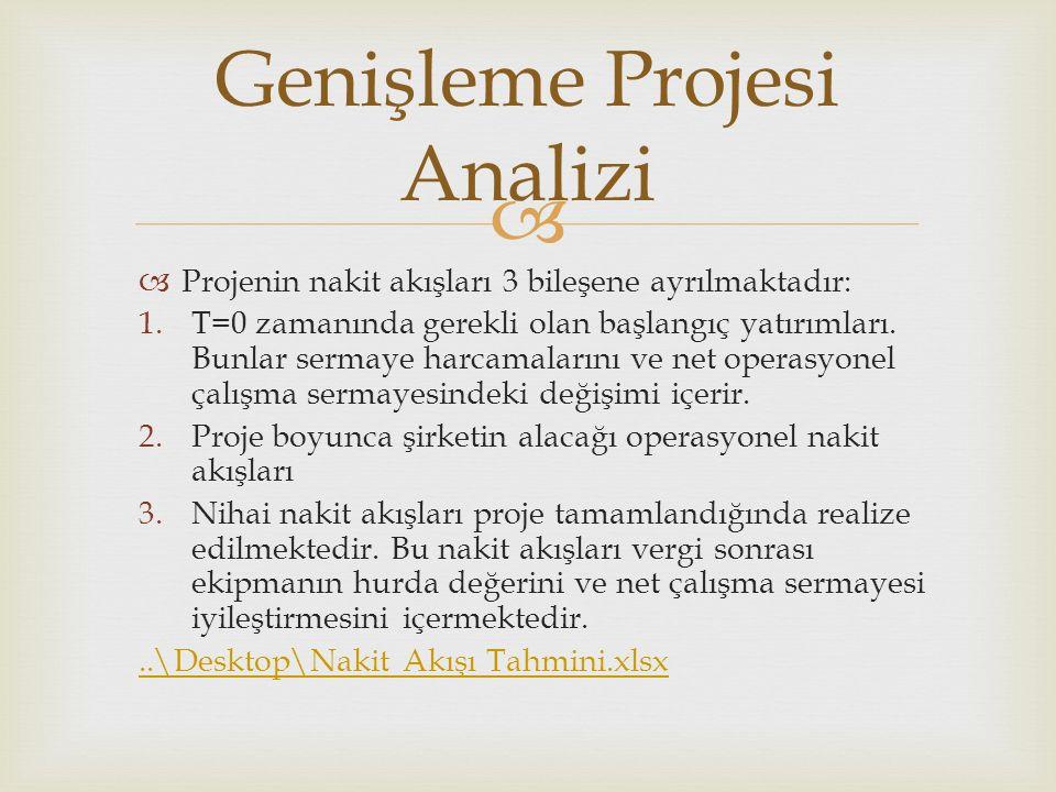   Projenin nakit akışları 3 bileşene ayrılmaktadır: 1.T=0 zamanında gerekli olan başlangıç yatırımları.