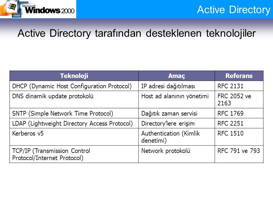 Active Directory Active Directory tarafından desteklenen teknolojiler TeknolojiAmaçReferans DHCP (Dynamic Host Configuration Protocol)IP adresi dağıtılmasıRFC 2131 DNS dinamik update protokolüHost ad alanının yönetimiFRC 2052 ve 2163 SNTP (Simple Network Time Protocol)Dağıtık zaman servisiRFC 1769 LDAP (Lightweight Directory Access Protocol)Directory'lere erişimRFC 2251 Kerberos v5Authentication (Kimlik denetimi) RFC 1510 TCP/IP (Transmission Control Protocol/Internet Protocol) Network protokolüRFC 791 ve 793