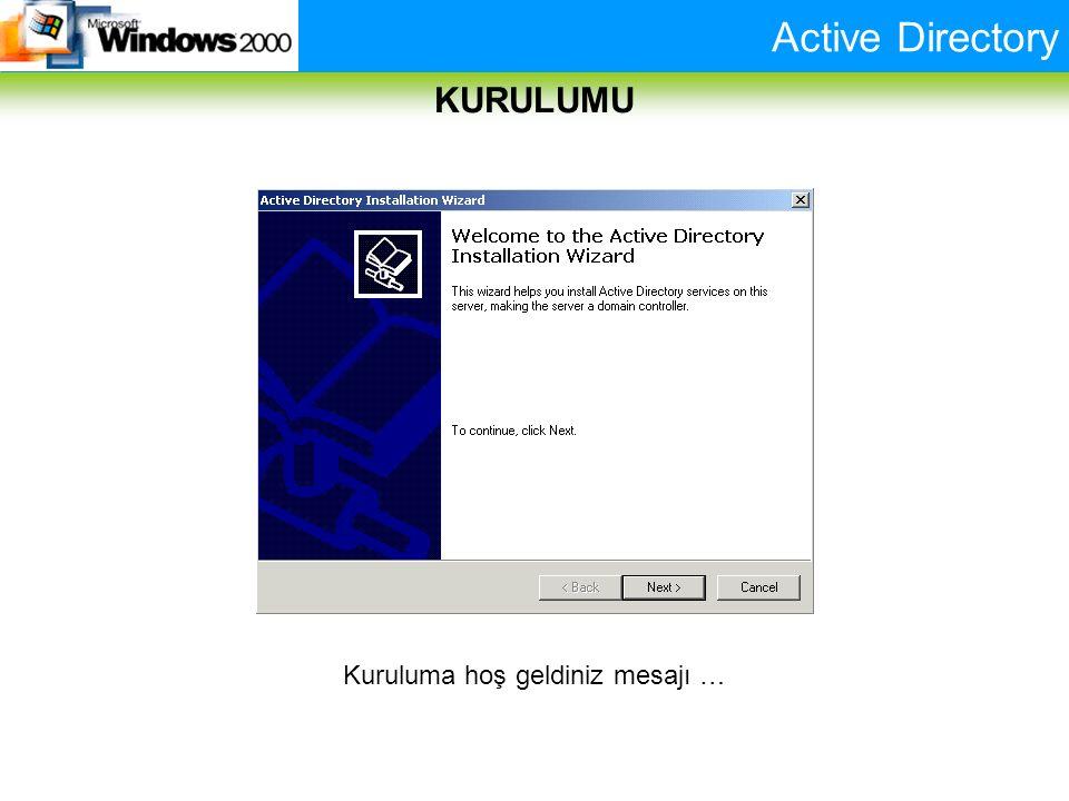 Active Directory KURULUMU Kuruluma hoş geldiniz mesajı …
