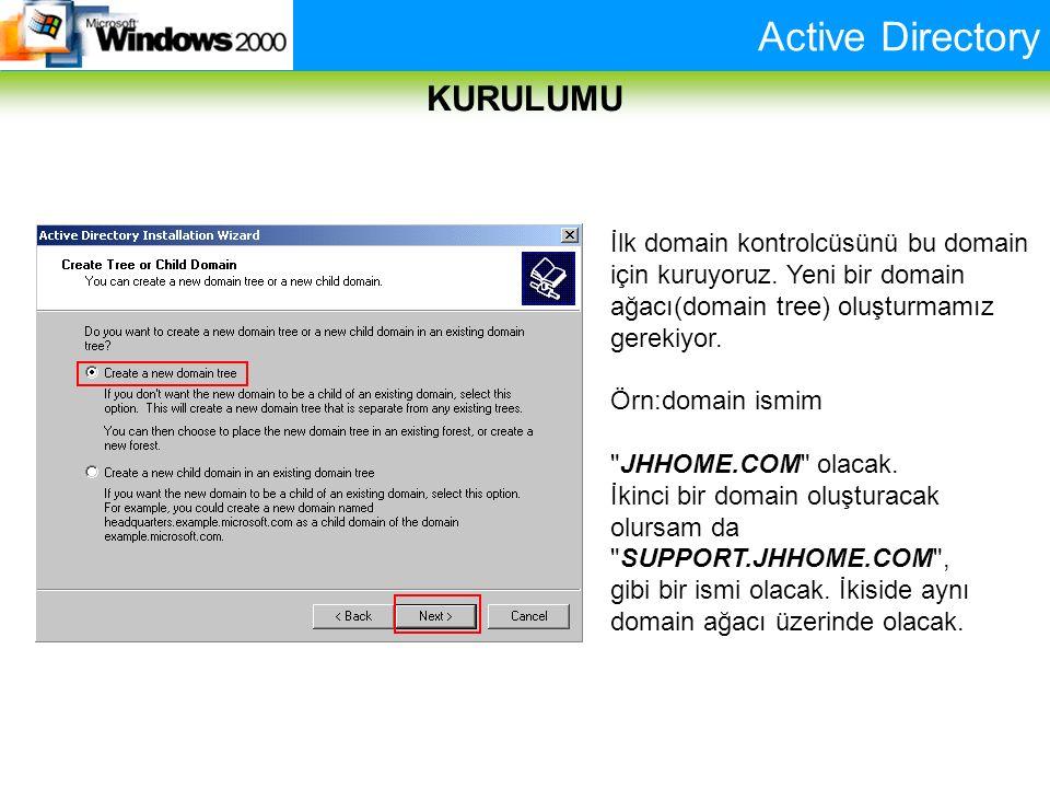 Active Directory KURULUMU İlk domain kontrolcüsünü bu domain için kuruyoruz. Yeni bir domain ağacı(domain tree) oluşturmamız gerekiyor. Örn:domain ism