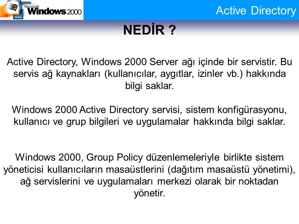 Active Directory NEDİR ? Active Directory, Windows 2000 Server ağı içinde bir servistir. Bu servis ağ kaynakları (kullanıcılar, aygıtlar, izinler vb.)