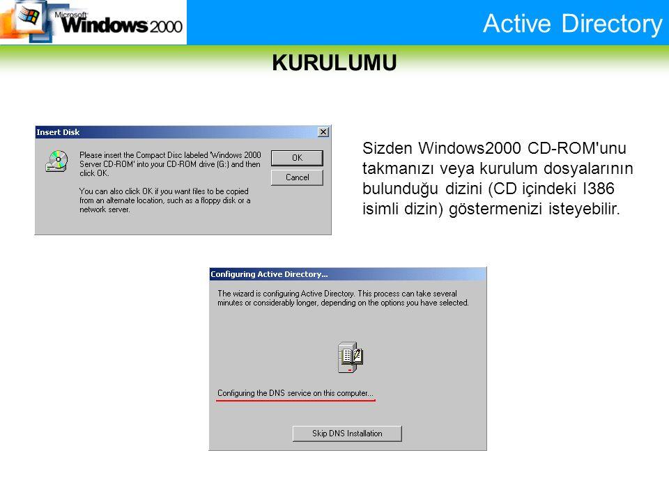 Active Directory KURULUMU Sizden Windows2000 CD-ROM'unu takmanızı veya kurulum dosyalarının bulunduğu dizini (CD içindeki I386 isimli dizin) göstermen