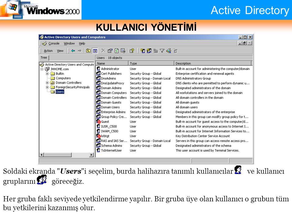 Active Directory KULLANICI YÖNETİMİ Soldaki ekranda