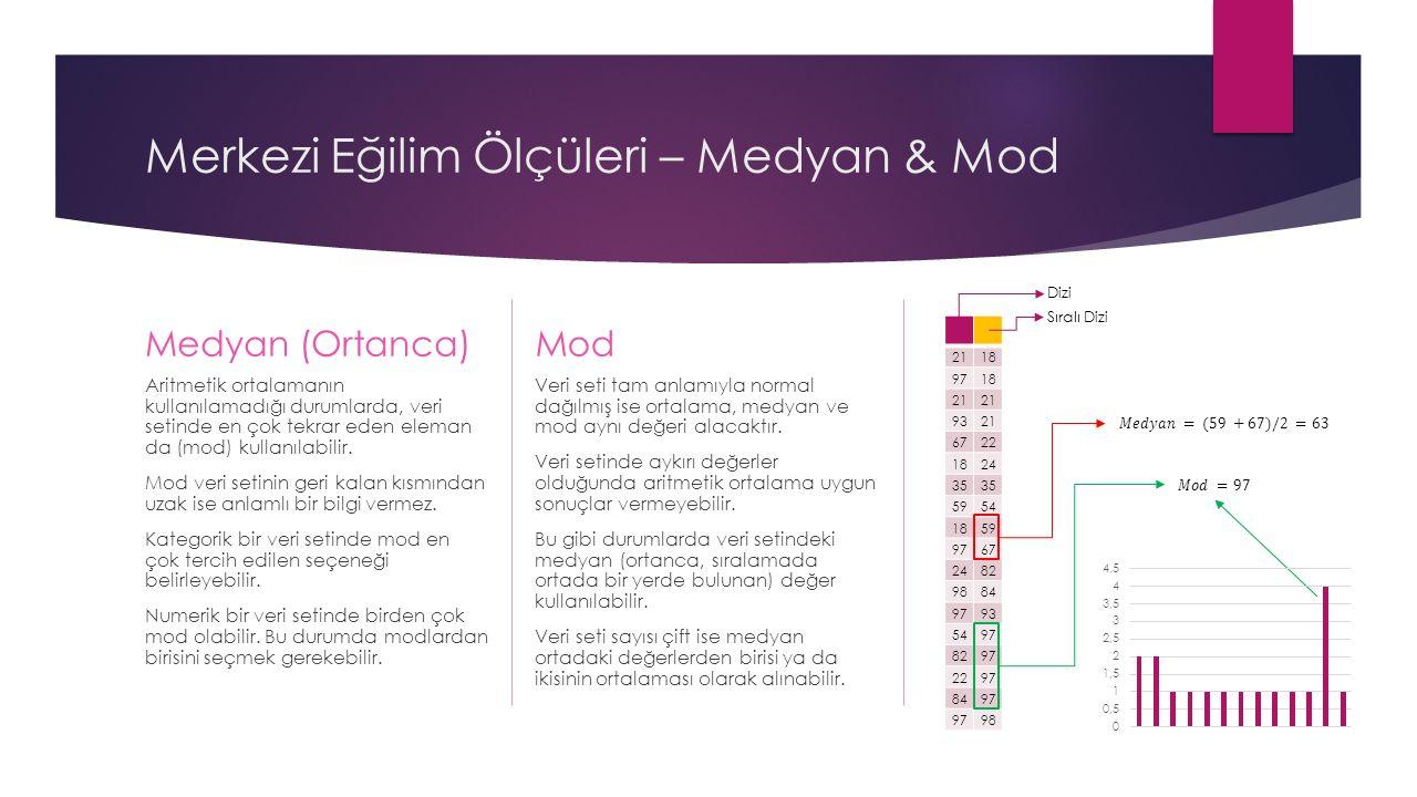 Merkezi Eğilim Ölçüleri – Medyan & Mod Medyan (Ortanca) Aritmetik ortalamanın kullanılamadığı durumlarda, veri setinde en çok tekrar eden eleman da (mod) kullanılabilir.