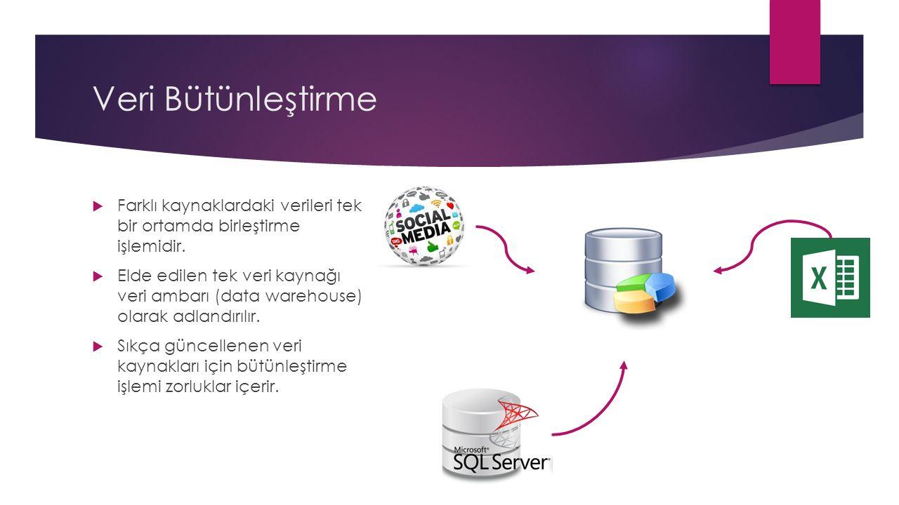 Veri Bütünleştirme  Farklı kaynaklardaki verileri tek bir ortamda birleştirme işlemidir.