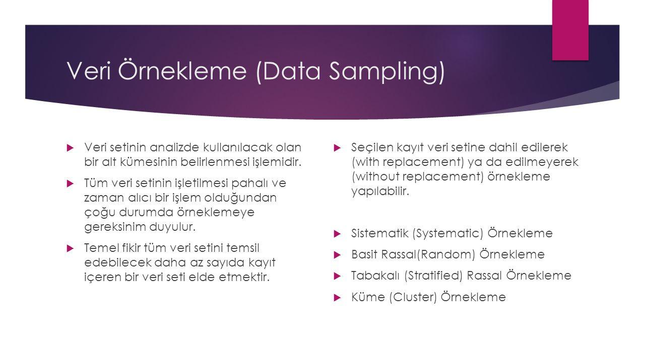 Veri Örnekleme (Data Sampling)  Veri setinin analizde kullanılacak olan bir alt kümesinin belirlenmesi işlemidir.