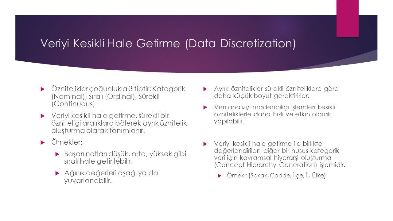 Veriyi Kesikli Hale Getirme (Data Discretization)  Öznitelikler çoğunlukla 3 tiptir: Kategorik (Nominal), Sıralı (Ordinal), Sürekli (Continuous)  Veriyi kesikli hale getirme, sürekli bir özniteliği aralıklara bölerek ayrık öznitelik oluşturma olarak tanımlanır.