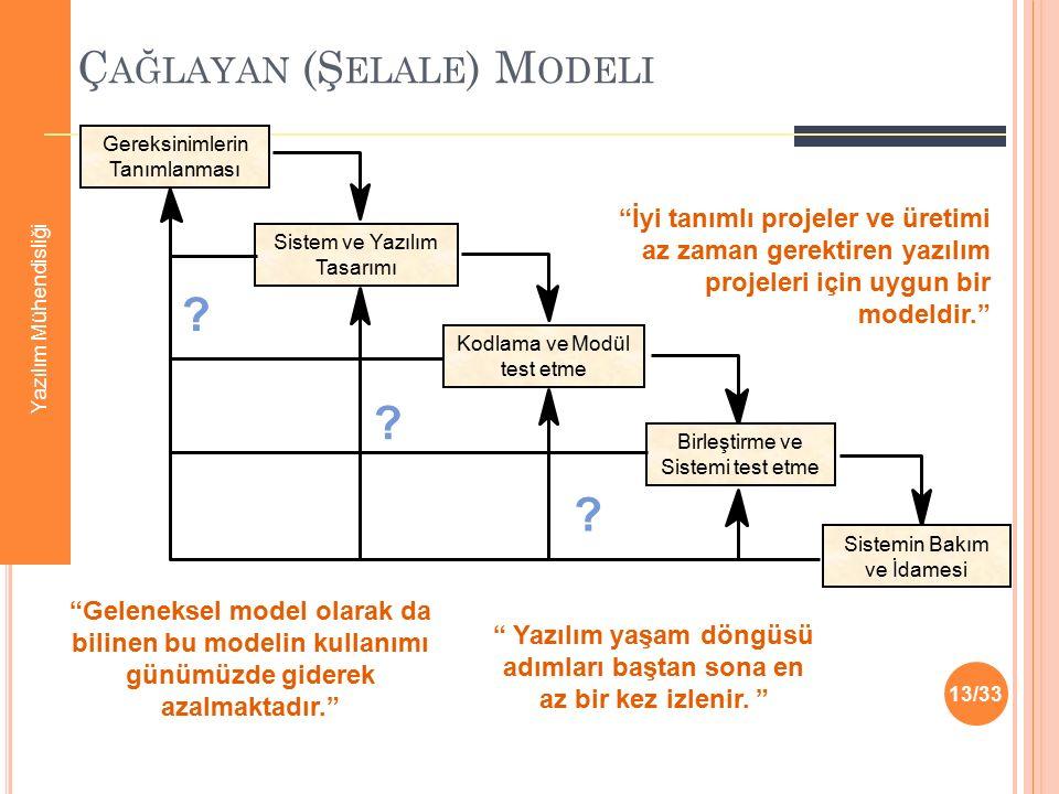 Ç AĞLAYAN (Ş ELALE ) M ODELI 13/33 Sistem ve Yazılım Tasarımı Gereksinimlerin Tanımlanması Birleştirme ve Sistemi test etme Sistemin Bakım ve İdamesi