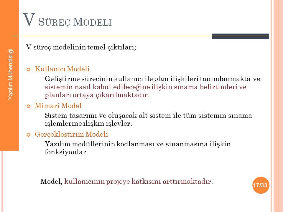 V S ÜREÇ M ODELI V süreç modelinin temel çıktıları; Kullanıcı Modeli Geliştirme sürecinin kullanıcı ile olan ilişkileri tanımlanmakta ve sistemin nası