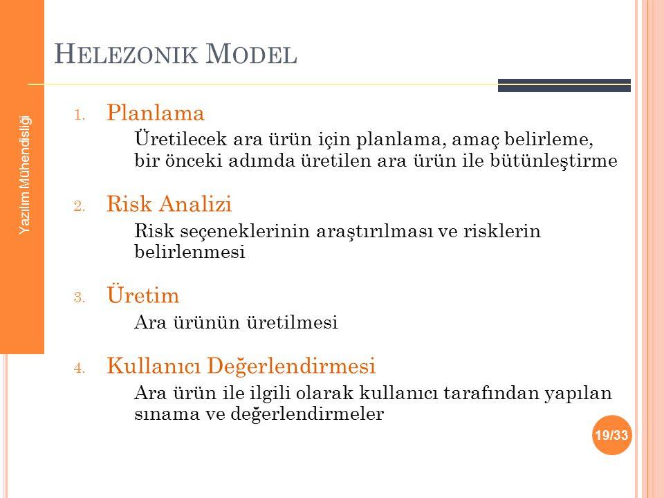 H ELEZONIK M ODEL 1. Planlama Üretilecek ara ürün için planlama, amaç belirleme, bir önceki adımda üretilen ara ürün ile bütünleştirme 2. Risk Analizi
