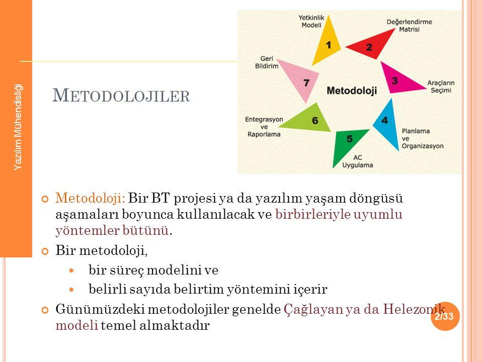 B IR M ETODOLOJIDE B ULUNMASI G EREKEN T EMEL B ILEŞENLER (Ö ZELLIKLER ) Ayrıntılandırılmış bir süreç modeli Ayrıntılı süreç tanımları İyi tanımlı üretim yöntemleri Süreçlerarası arayüz tanımları Ayrıntılı girdi tanımları Ayrıntılı çıktı tanımları Proje yönetim modeli 3/33 Konfigürasyon yönetim modeli Maliyet yönetim modeli Kalite yönetim modeli Risk yönetim modeli Değişiklik yönetim modeli Kullanıcı arayüz ve ilişki modeli Standartlar Yazılım Mühendisliği