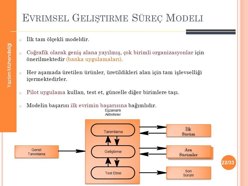 E VRIMSEL G ELIŞTIRME S ÜREÇ M ODELI o İlk tam ölçekli modeldir. o Coğrafik olarak geniş alana yayılmış, çok birimli organizasyonlar için önerilmekted