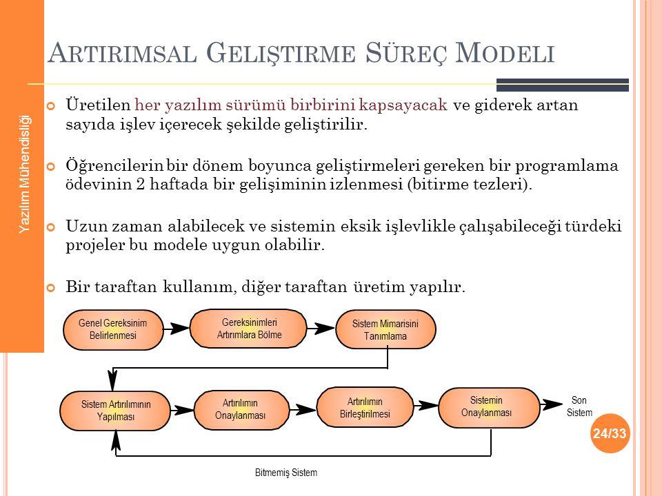A RTIRIMSAL G ELIŞTIRME S ÜREÇ M ODELI Üretilen her yazılım sürümü birbirini kapsayacak ve giderek artan sayıda işlev içerecek şekilde geliştirilir. Ö