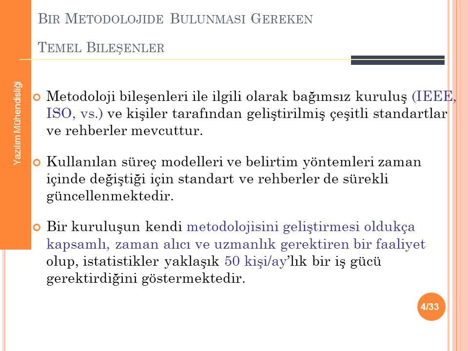 B IR M ETODOLOJIDE B ULUNMASI G EREKEN T EMEL B ILEŞENLER Metodoloji bileşenleri ile ilgili olarak bağımsız kuruluş (IEEE, ISO, vs.) ve kişiler tarafı