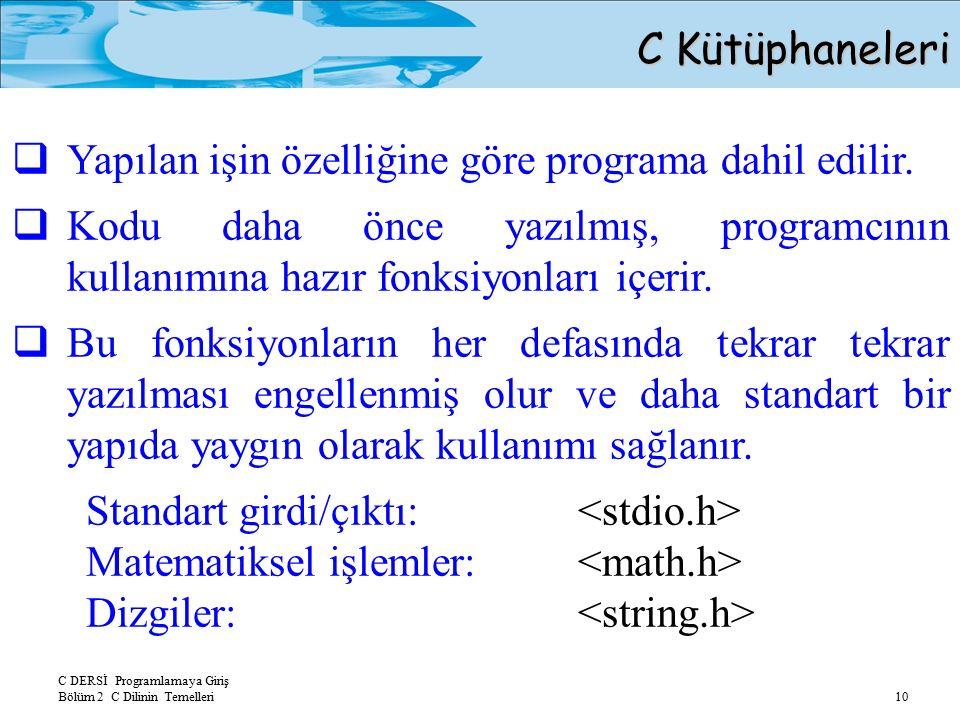 C DERSİ Programlamaya Giriş Bölüm 2 C Dilinin Temelleri 10 C Kütüphaneleri  Yapılan işin özelliğine göre programa dahil edilir.  Kodu daha önce yazı