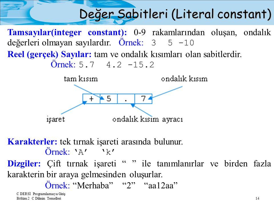 C DERSİ Programlamaya Giriş Bölüm 2 C Dilinin Temelleri 14 Değer Sabitleri (Literal constant) Tamsayılar(integer constant): 0-9 rakamlarından oluşan, ondalık değerleri olmayan sayılardır.