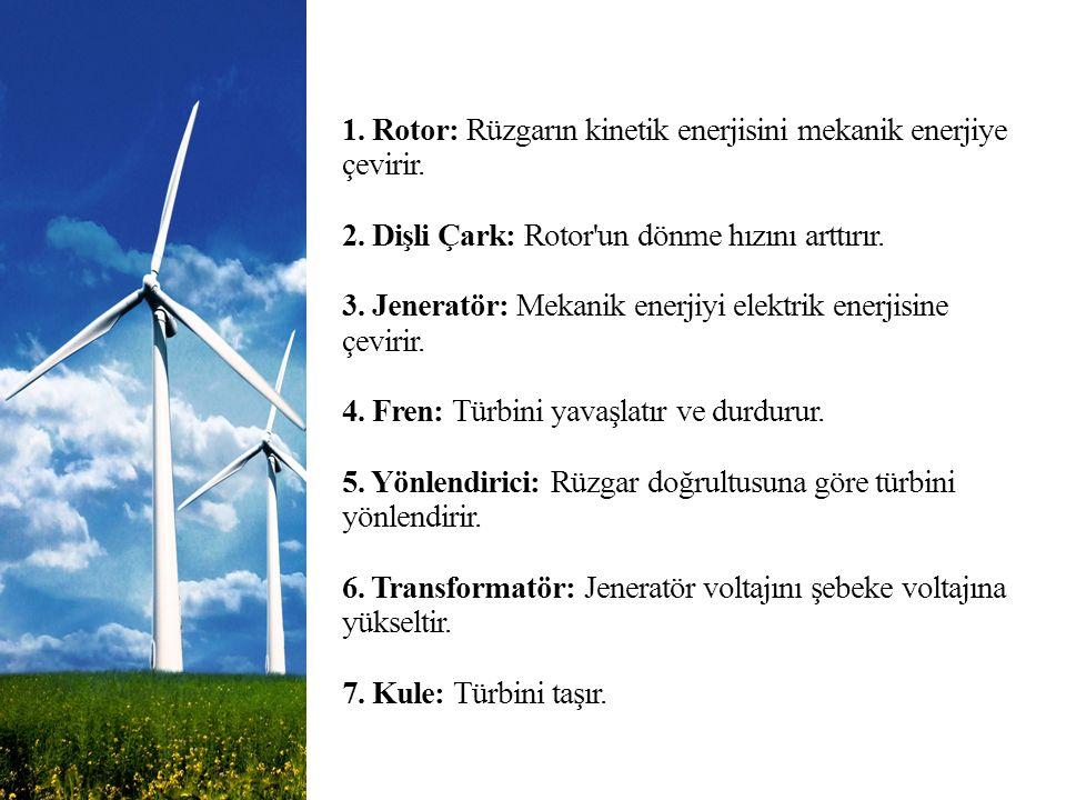 1. Rotor: Rüzgarın kinetik enerjisini mekanik enerjiye çevirir. 2. Dişli Çark: Rotor'un dönme hızını arttırır. 3. Jeneratör: Mekanik enerjiyi elektrik