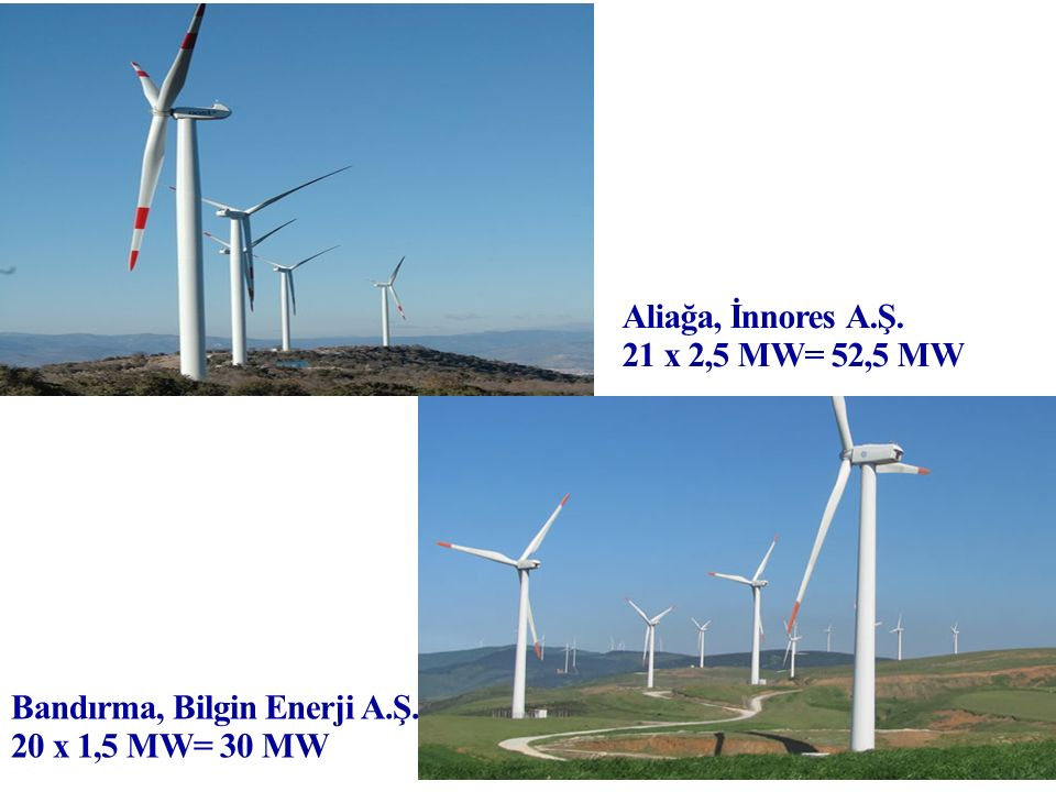 Aliağa, İnnores A.Ş. 21 x 2,5 MW= 52,5 MW Bandırma, Bilgin Enerji A.Ş. 20 x 1,5 MW= 30 MW