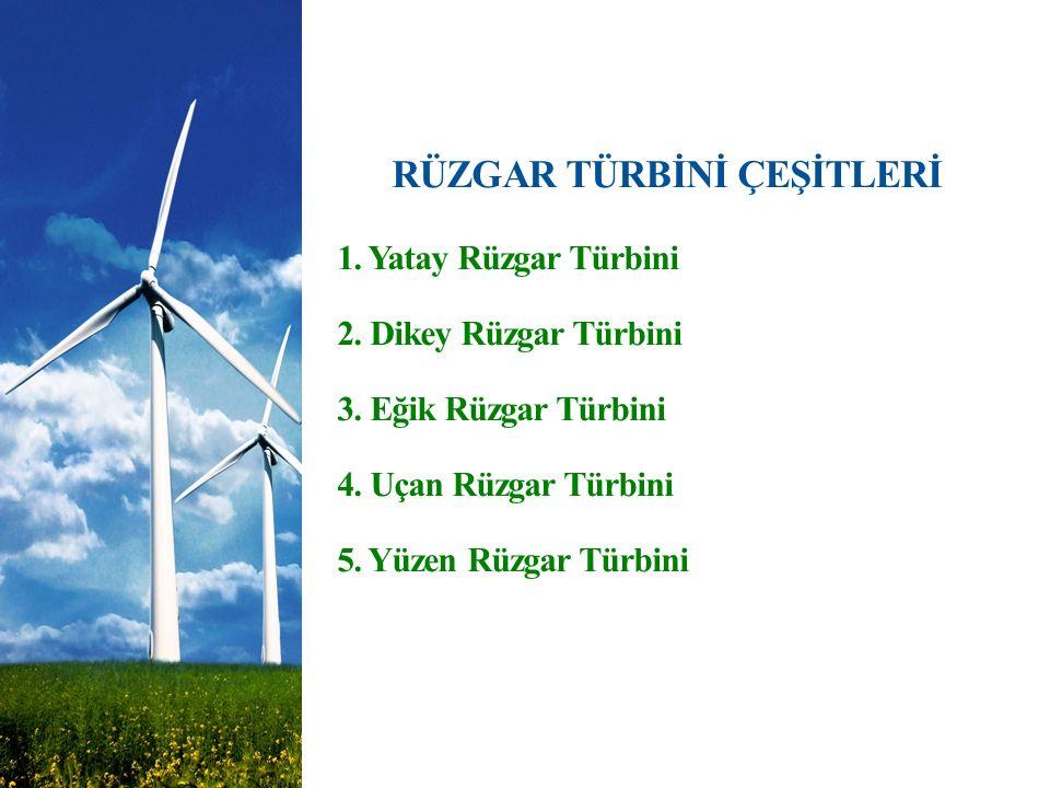 RÜZGAR TÜRBİNİ ÇEŞİTLERİ 1. Yatay Rüzgar Türbini 2. Dikey Rüzgar Türbini 3. Eğik Rüzgar Türbini 4. Uçan Rüzgar Türbini 5. Yüzen Rüzgar Türbini