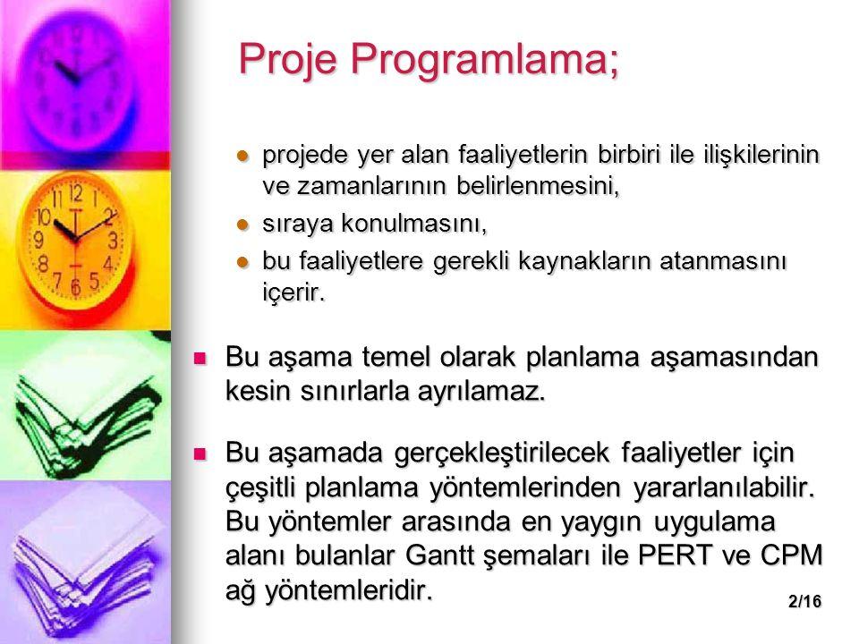 2/16 Proje Programlama; projede yer alan faaliyetlerin birbiri ile ilişkilerinin ve zamanlarının belirlenmesini, projede yer alan faaliyetlerin birbir