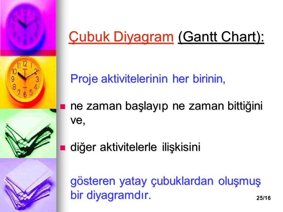 25/16 Çubuk Diyagram (Gantt Chart): Proje aktivitelerinin her birinin, ne zaman başlayıp ne zaman bittiğini ve, ne zaman başlayıp ne zaman bittiğini v