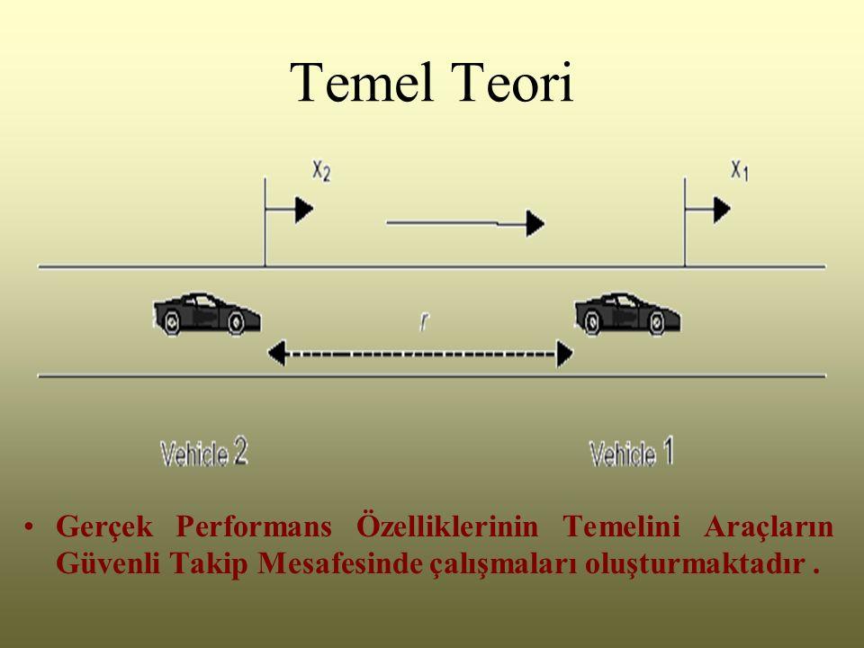 AKILLI HIZ KONTROL SİSTEMİ Akıllı hız kontrol sistemi veya ayarlanabilen mesafe kontrol sistemi olarak ta adlandırılmaktadır. ACC sistemleri; CC siste
