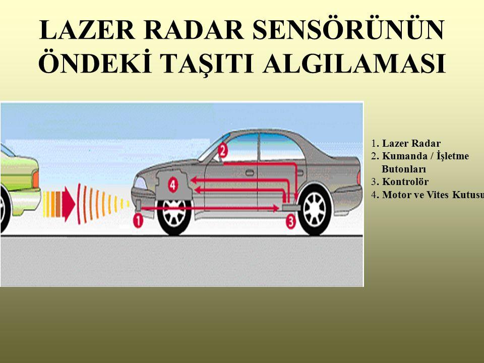 LAZER RADAR SENSÖRÜNÜN ÖNDEKİ TAŞITI ALGILAMASI 1.