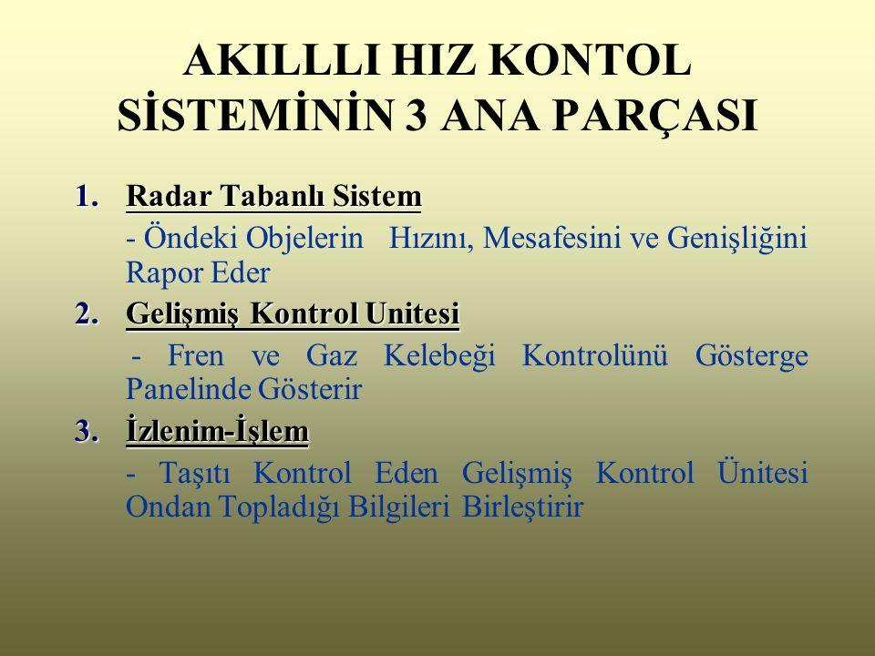 AKILLI HIZ KONTROL SİSTEMLERİ 30 TAŞITI ALGILAYABİLME ÖZELLİĞİNE SAHİPTİRLER