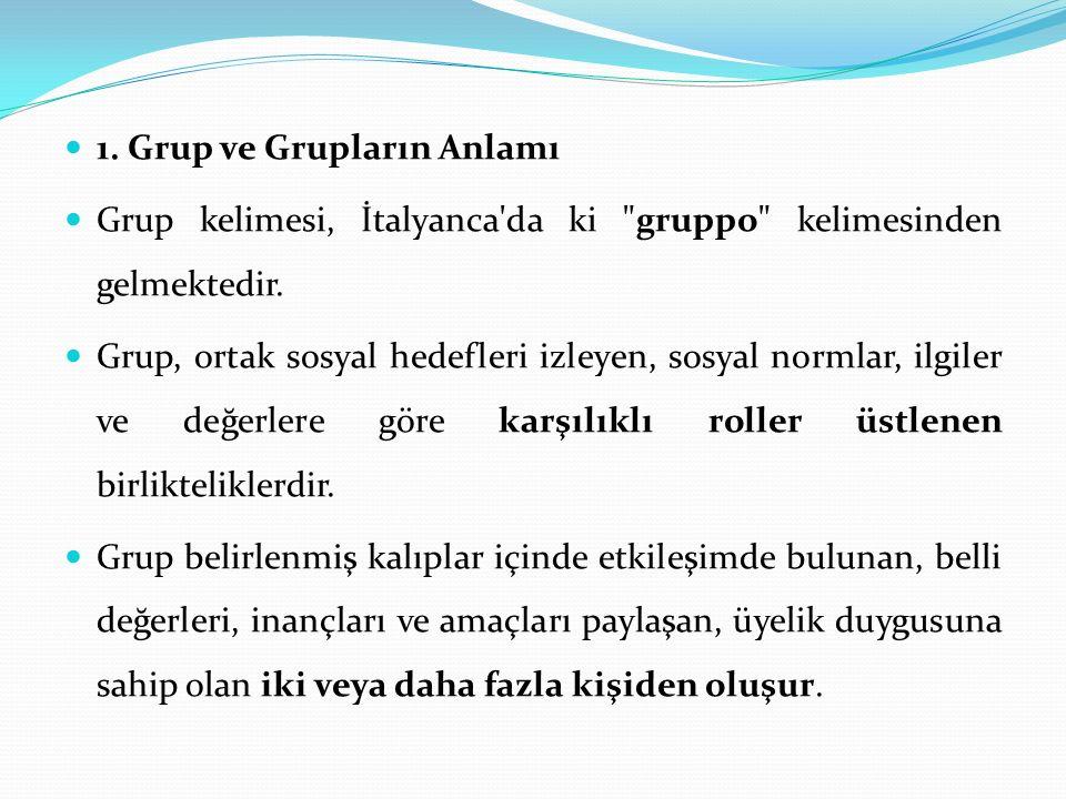 1. Grup ve Grupların Anlamı Grup kelimesi, İtalyanca'da ki