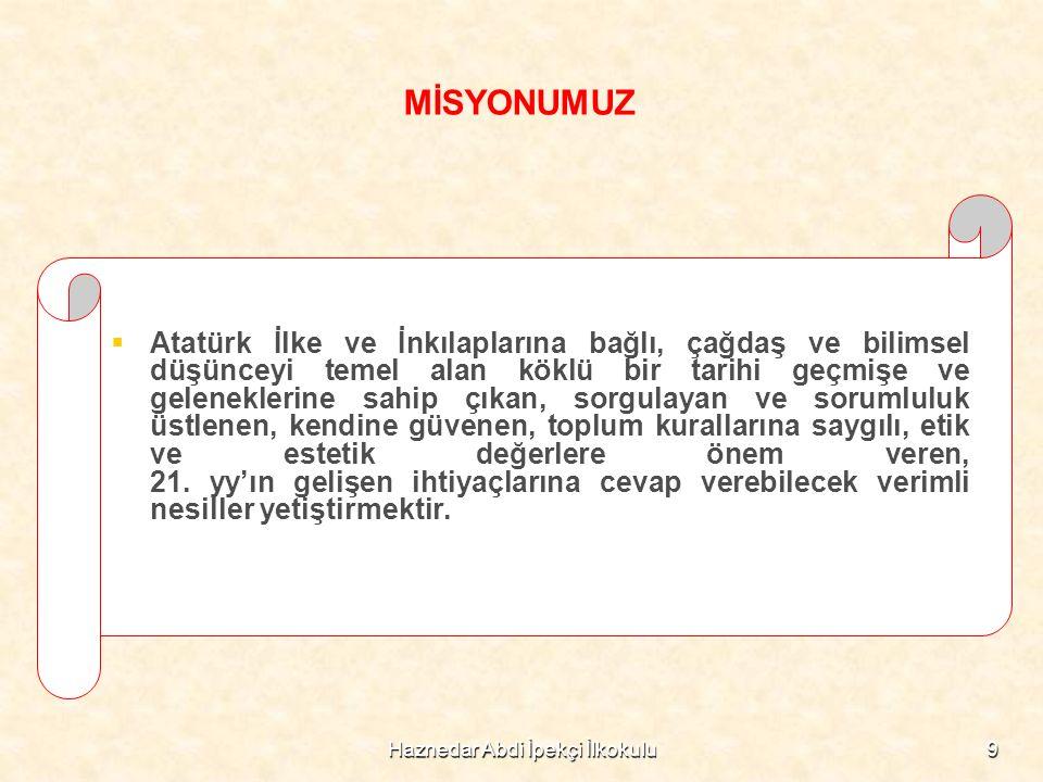 2014-2015 EĞİTİM ÖĞRETİM YILI DÖNEM FAALİYETLERİMİZ 10 Kasım Atatürk'ü Anma Programı 30Haznedar Abdi İpekçi İlkokulu