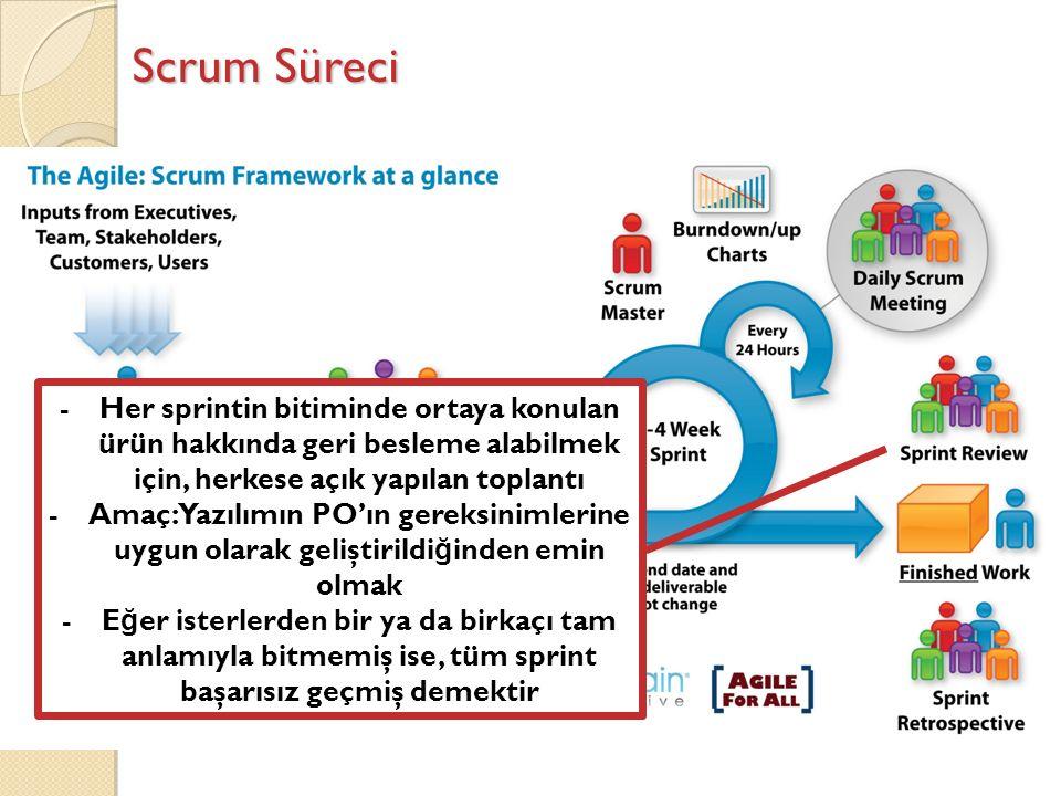Scrum Süreci -Her sprintin bitiminde ortaya konulan ürün hakkında geri besleme alabilmek için, herkese açık yapılan toplantı -Amaç: Yazılımın PO'ın ge