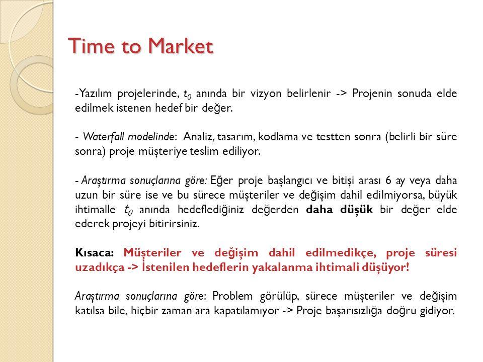 Time to Market -Yazılım projelerinde, t 0 anında bir vizyon belirlenir -> Projenin sonuda elde edilmek istenen hedef bir de ğ er. - Waterfall modelind
