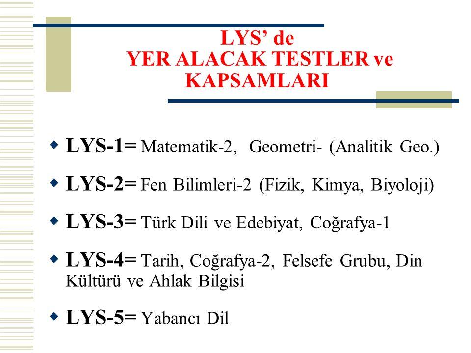 LYS' de YER ALACAK TESTLER ve KAPSAMLARI  LYS-1= Matematik-2, Geometri- (Analitik Geo.)  LYS-2= Fen Bilimleri-2 (Fizik, Kimya, Biyoloji)  LYS-3= Türk Dili ve Edebiyat, Coğrafya-1  LYS-4= Tarih, Coğrafya-2, Felsefe Grubu, Din Kültürü ve Ahlak Bilgisi  LYS-5= Yabancı Dil