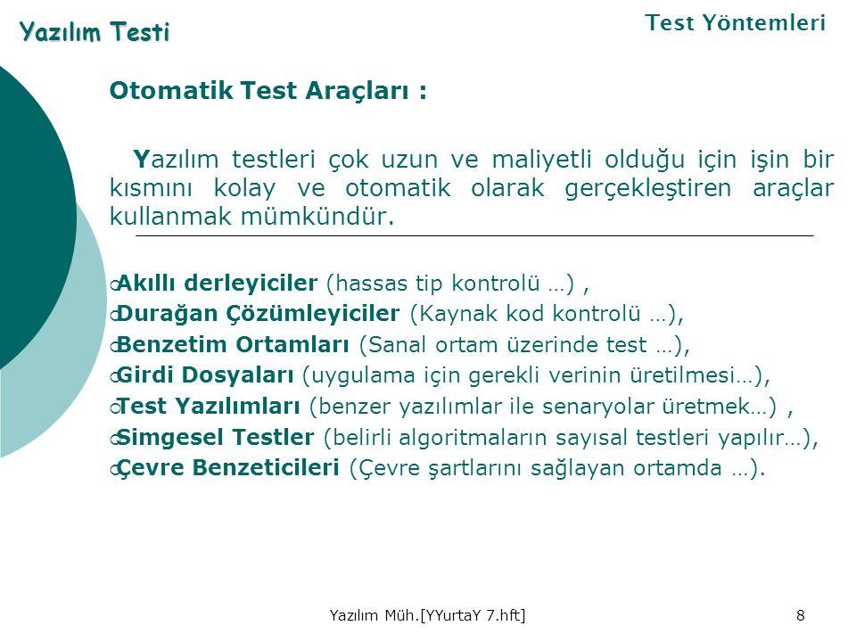 Yazılım Müh.[YYurtaY 7.hft]9 Sistem Geliştirmede V Modeli Yazılım Testi Test Stratejileri Sistem İsterleri Çözümlenmesi Sistem İsterleri Çözümlenmesi Sistem Tasarımı Yazılım İsterleri Çözümlemesi Yazılım İsterleri Çözümlemesi Yazılım Tasarımı Yazılım Gerçekleştirimi Birim Testi Sistem Geçerleme Testi Sistem Geçerleme Testi Sistem Yeterlilik Testi Sistem Yeterlilik Testi Yazılım ve Donanım Tümleştirme Yazılım ve Donanım Tümleştirme Yazılım Öğesi Yeterlilik Testi Yazılım Öğesi Yeterlilik Testi Birim Tümleştirme